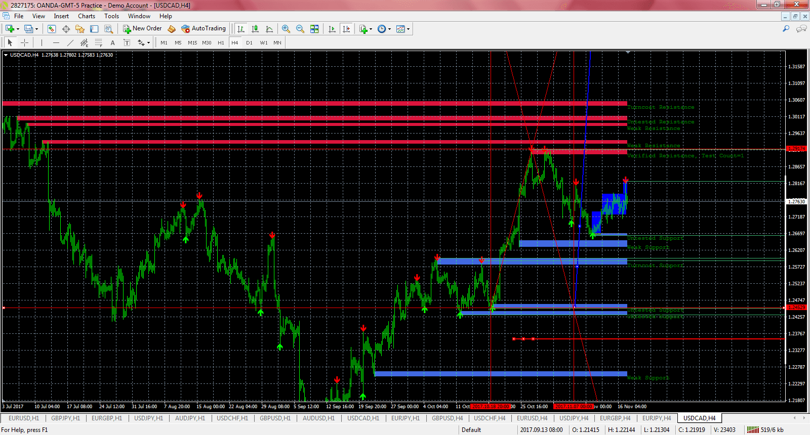 TF Trading System Mis on FX voimalused