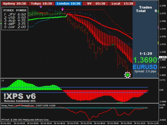 TF Trading System Wall Street Trading strateegia Wolf