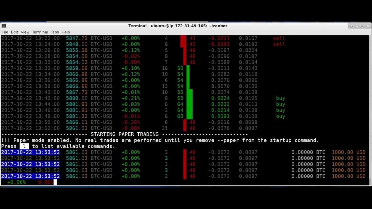 Blue Trading System